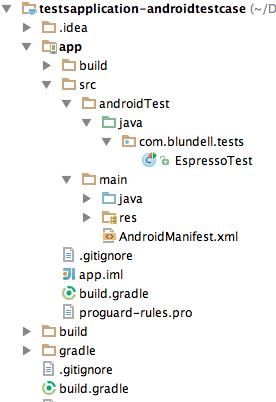 androidTest folder