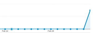 Google Analytics first hit