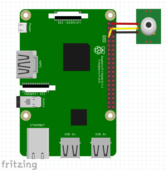 TUT] Android Things – Writing a PIR Motion Sensor Driver