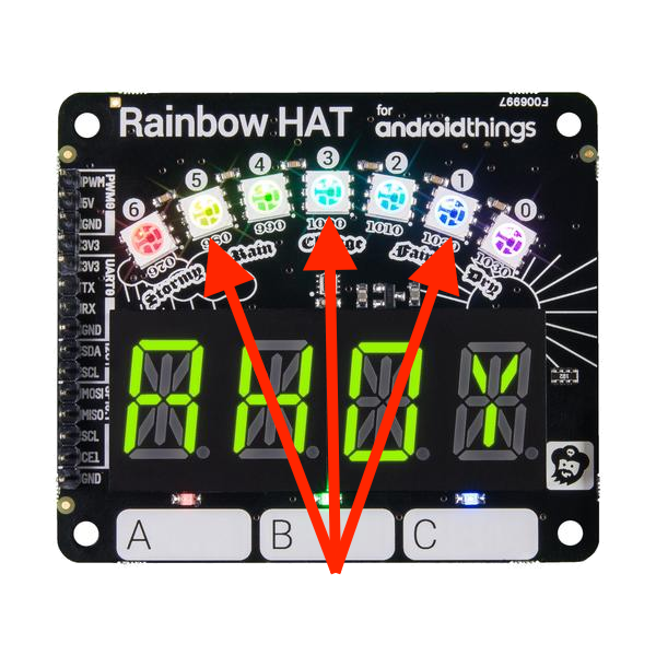TUT] Android Things – APA102 7 LED Array, SPI on the Rainbow Hat